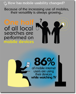 local mobile searches